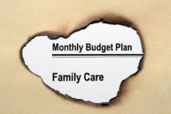 Monthly budgeting graphic